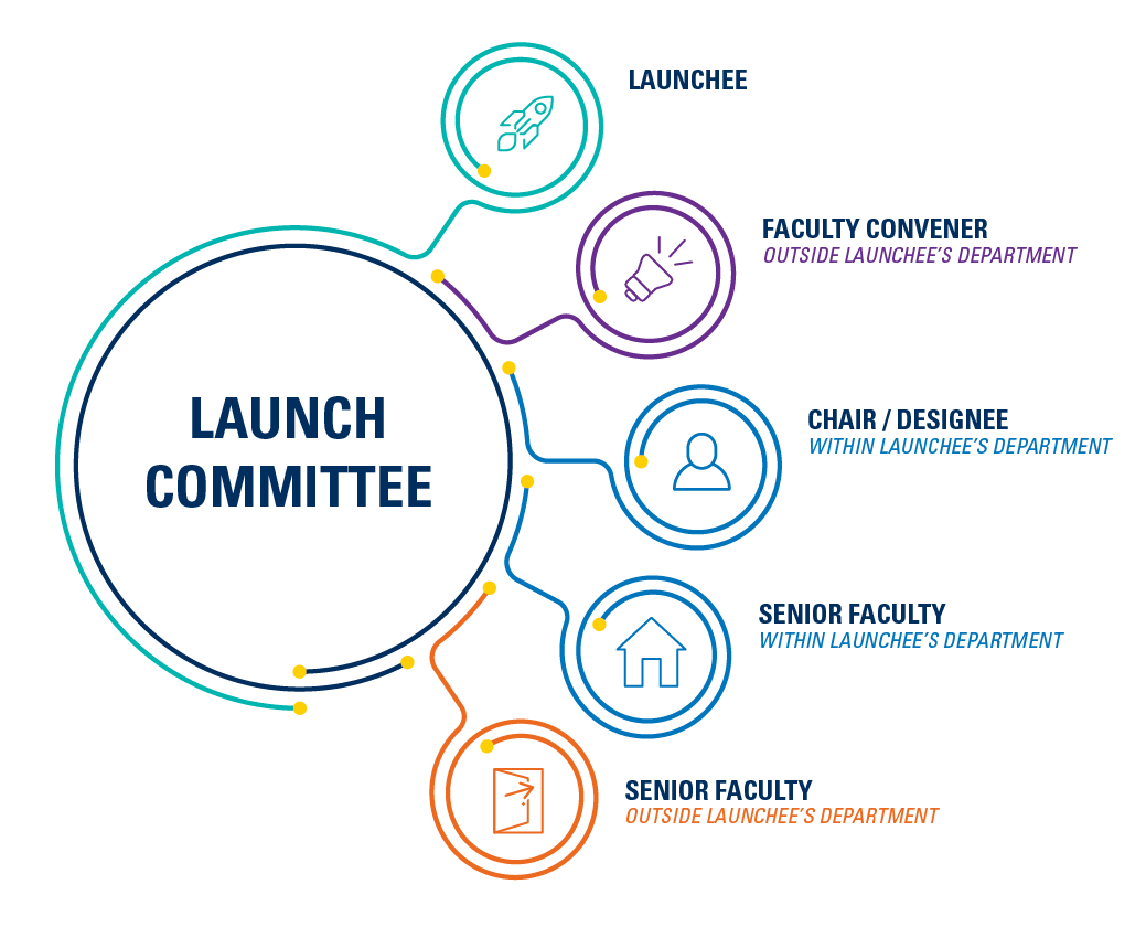 Launch Committee Graphic